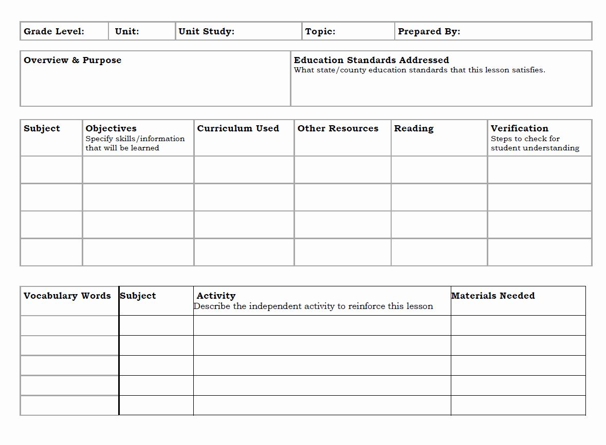 how to create a unit lesson plan