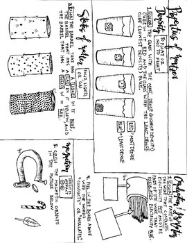 Properties Of Matter Coloring Sheet Magnetism States Of Matter