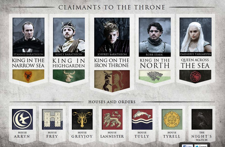 Personajes De Game Of Throne 1 Y 2 Temporada Buscar Con Google