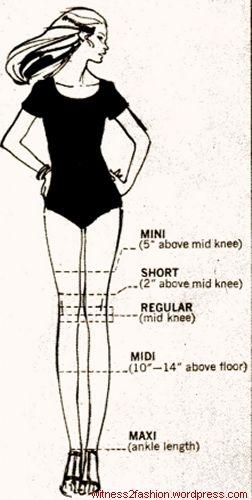885e4d5b280d Chart of Skirt Lengths: Mini, Midi, Maxi, 1970 | Sewing | Skirts, Mini