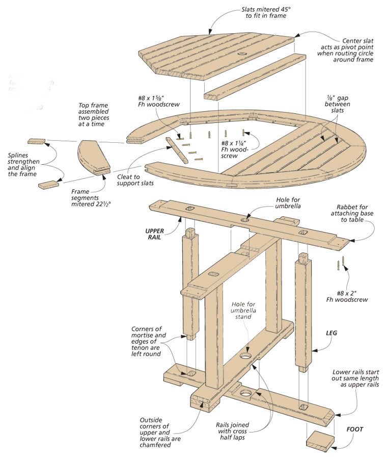 Patio Table Benches Woodsmith Plans Here S An Outdoor