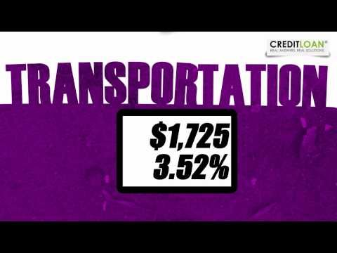 Daily Video - An American Perspective: Where Does The Money Go?