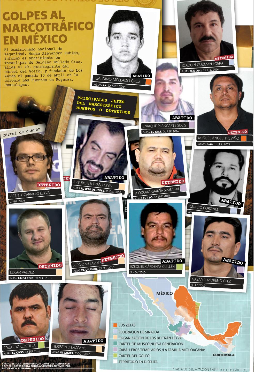 Pin By Lokote Garcia On El Chapo Drug Cartel Mexico Drugs