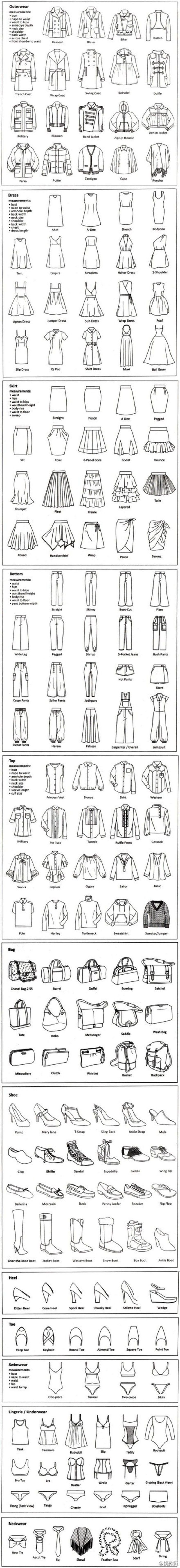 Easy reference for fashion