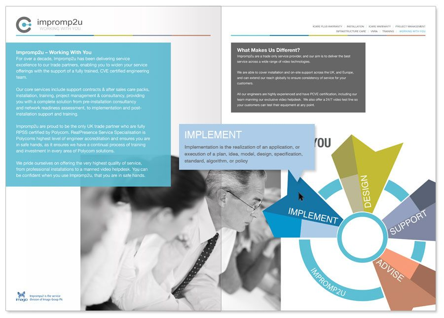 Brochure Design Interactive Pdf Design Report Design  Leaflets