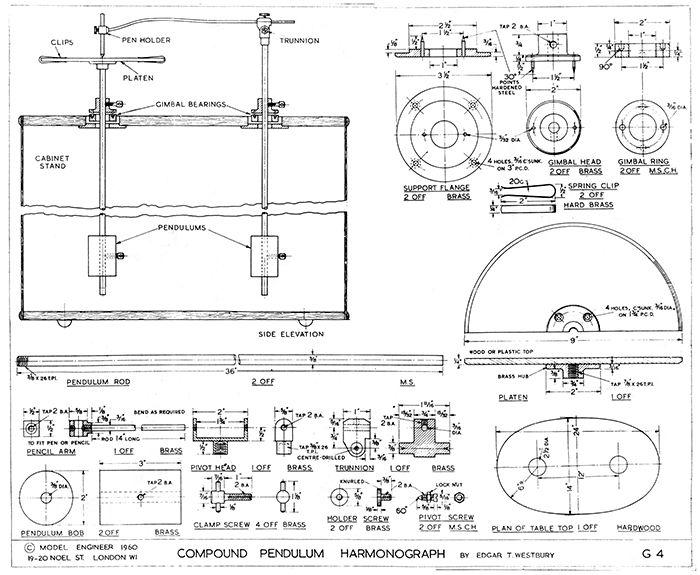 harmonograph Drawing Machines