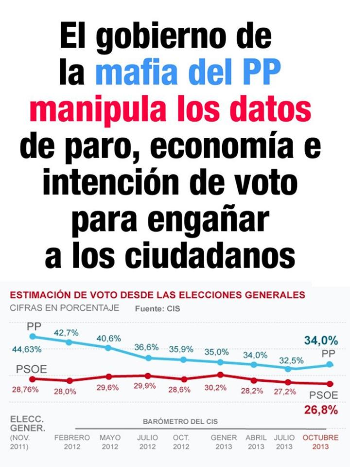 Gobierno = Mafia