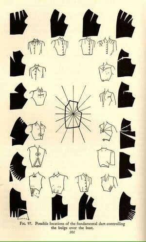 Tipos de pinzas | Patronaje | Pinterest