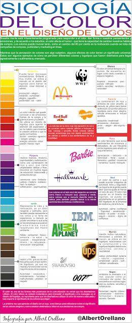 Infografia teoria del color #SicologíaDelColor #Design #Diseño ...