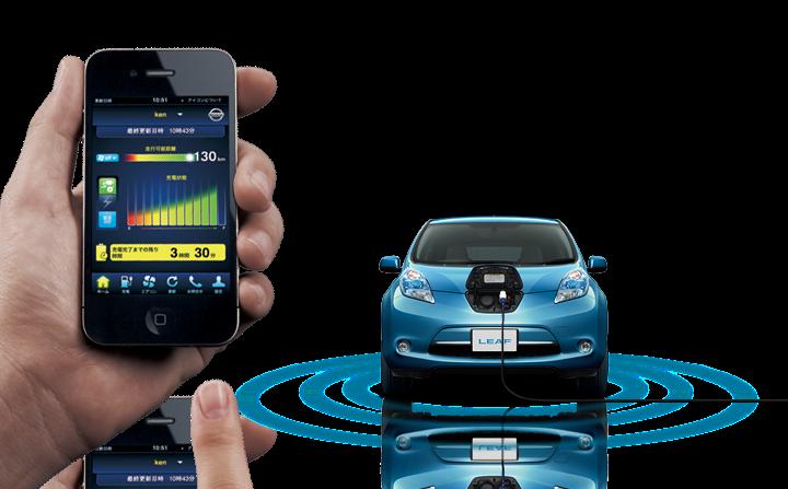 日産のleafは パソコンや携帯電話やスマートフォンから 専用webサイトやアプリを通じて走行距離やバッテリー残量などの確認 充電開始やエアコンonなどリモート操作を行うことができる 日産 日産リーフ 携帯電話