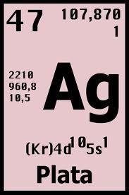 Elemento quimico numero 47 ag plata del big bang a la tabla 47 ag plata urtaz Choice Image