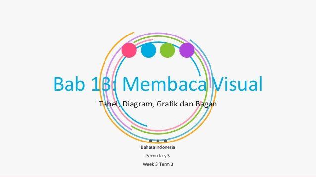 Bab 13 membaca visual tabel diagram grafik dan bagan bahasa bab 13 membaca visual tabel diagram grafik dan bagan bahasa indonesia secondary 3 ccuart Gallery