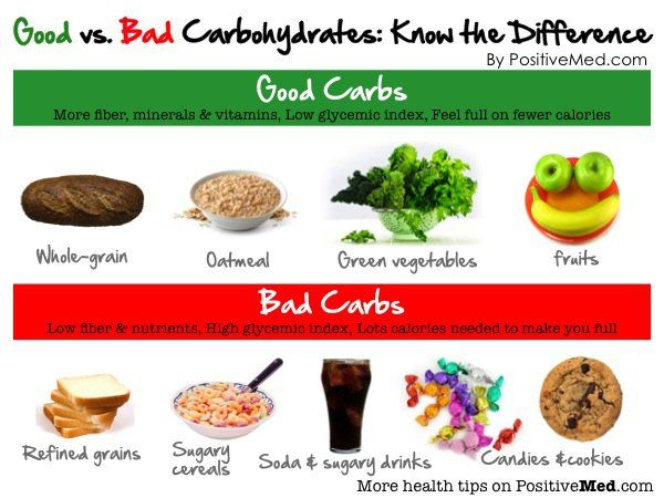 examples; good vs. bad carbohydrates: | carbohydrates | pinterest