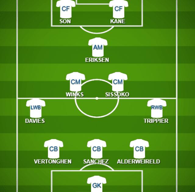 How Tottenham Hotspur Could Line Up Against Chelsea Sports How Chelsea Could Line Up Against Tottenham Hotspur In 2020 Chelsea Team Tottenham Chelsea Premier League