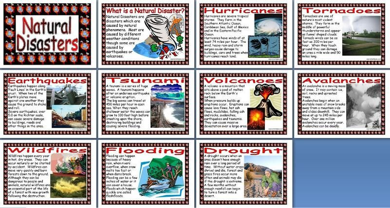 Geography KS2 Resources - Natural Disasters Printable Posters Set