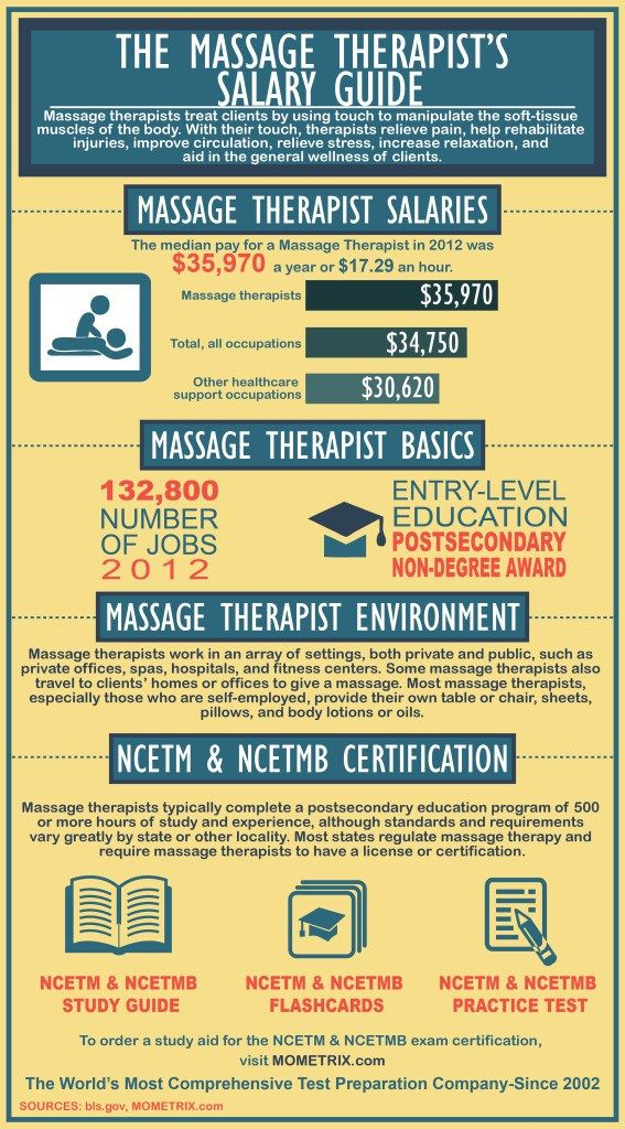 The Massage Therapist\u0027s Salary Guide Blog - physical therapist job description