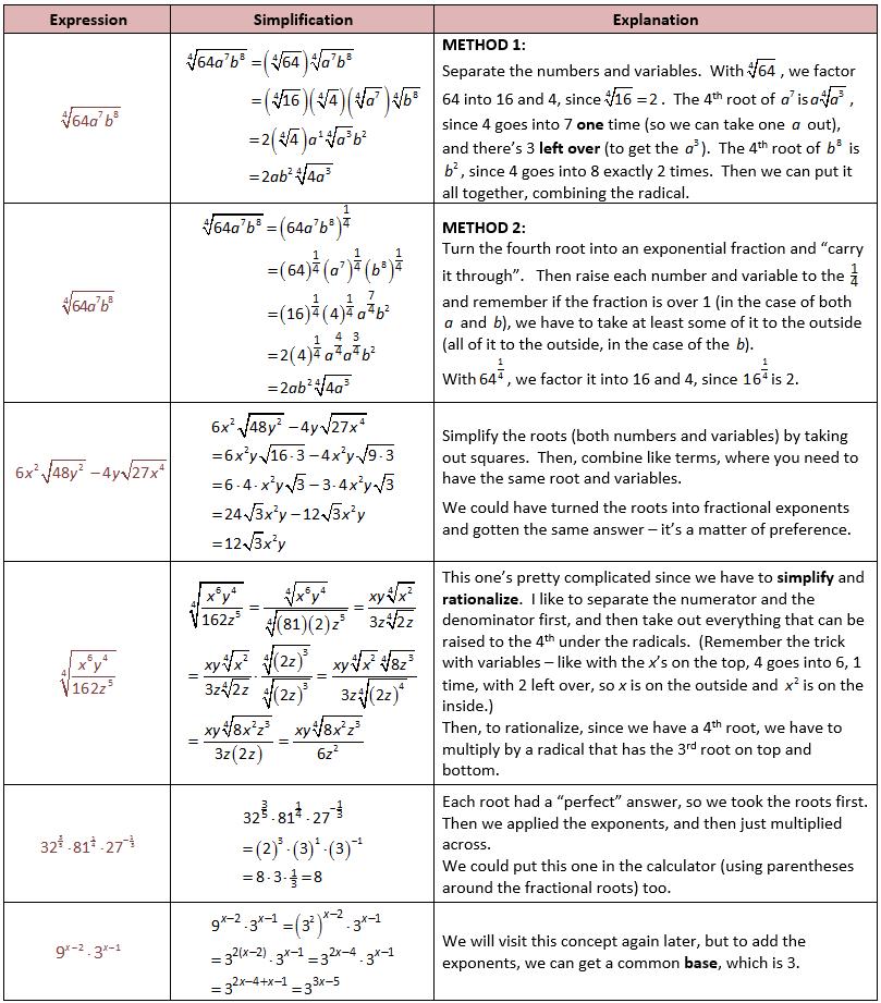Algebra 2 Simplifying Radical Expressions Worksheet ...