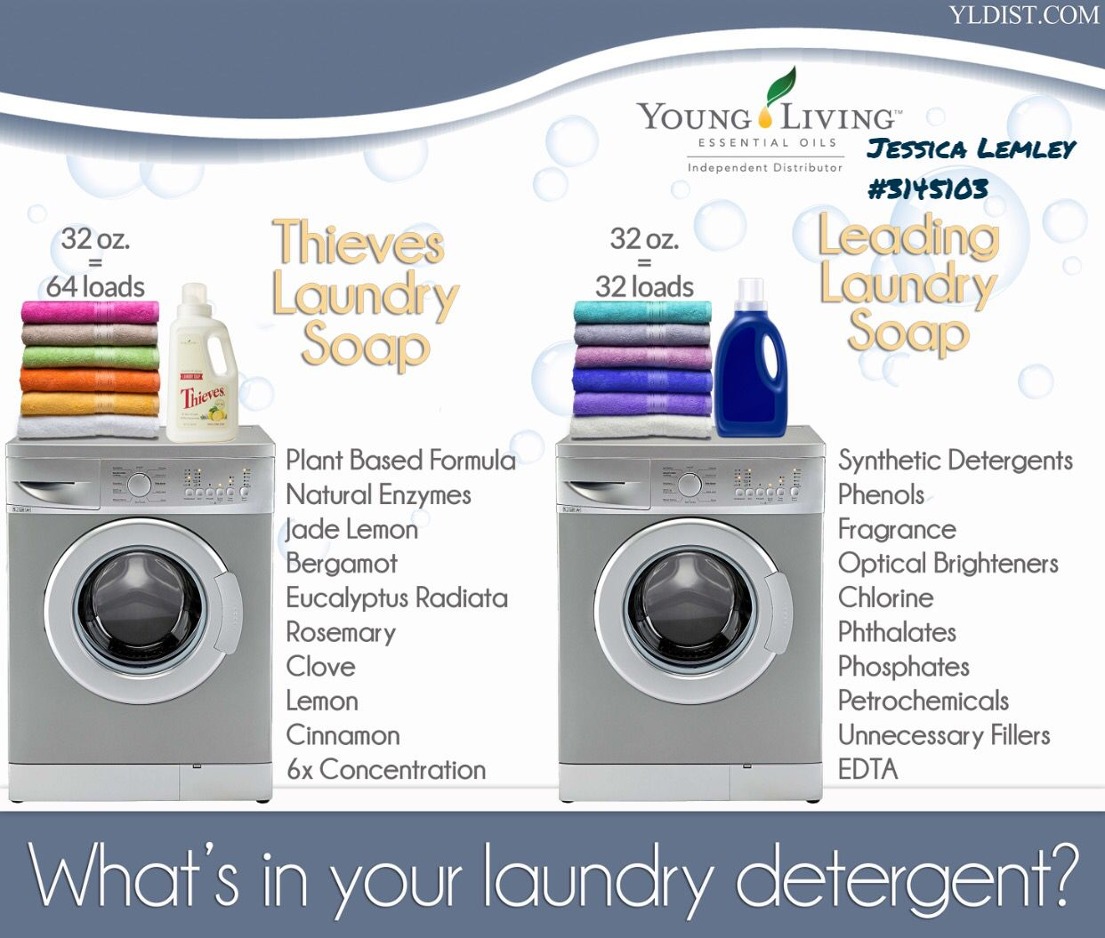 Thieves Laundry Soap So Much Better Than Store Bought Brands