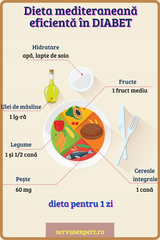 dieta utilă cu varicoză ceai de mușețel cu varicoză