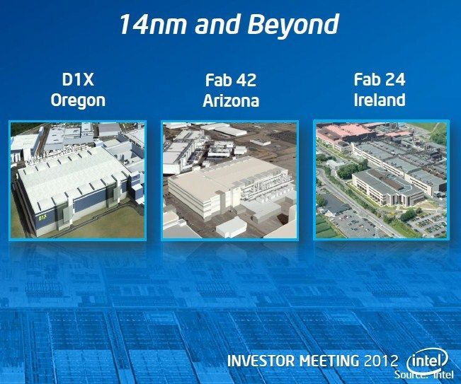 Image result for intel fab d1x oregon construction timeline CM - construction timeline