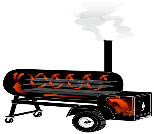 Best Gas Grill Companies