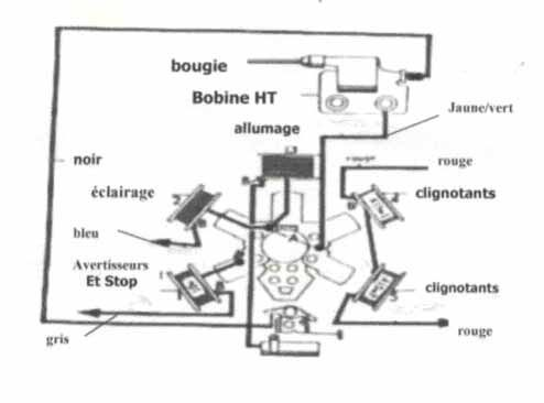 peugeot 102 wiring diagram 103 sp sch  ma engin mecanique agricole et tp pinterest  103 sp sch  ma engin mecanique agricole et tp pinterest