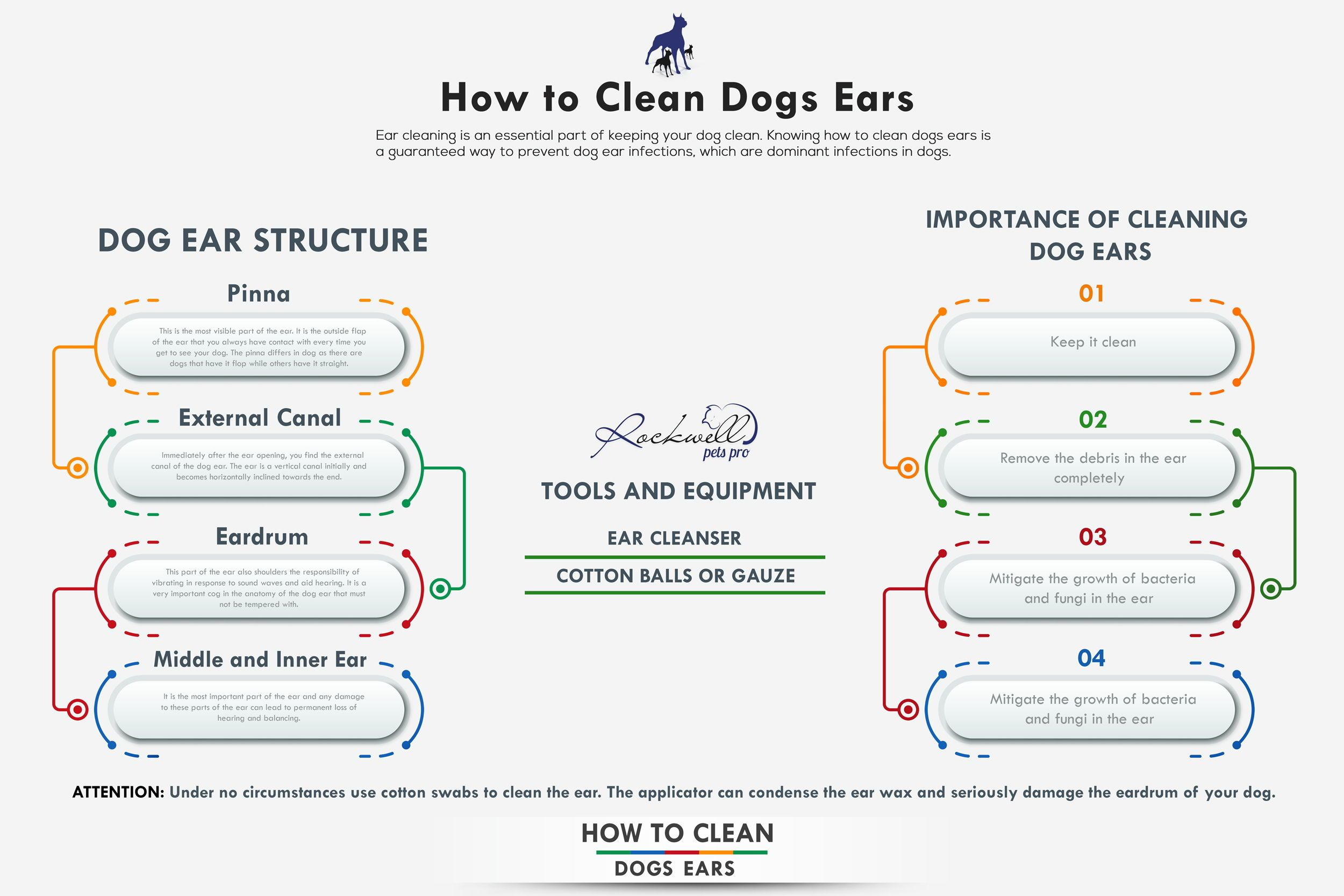 Pin by Rockwell Pets Pro Natural Dog Products Puppy