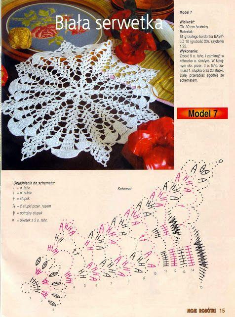 Kira scheme crochet: round
