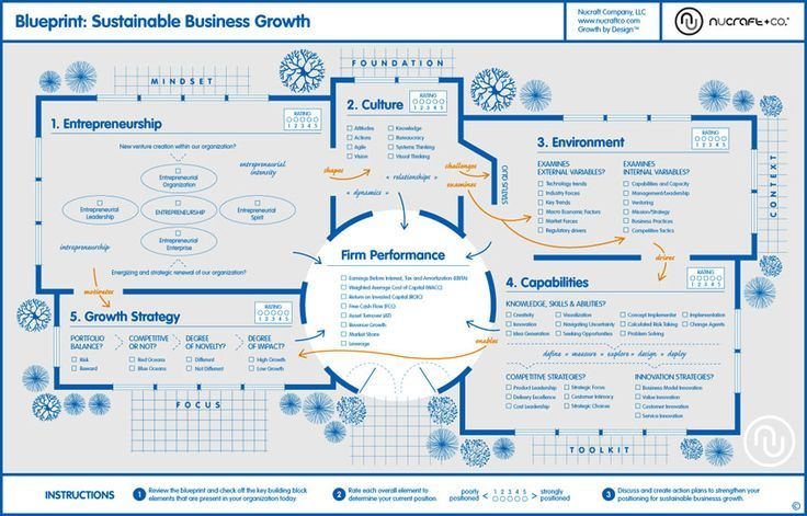 Examples of business project canvas kalbach google zoeken examples of business project canvas kalbach google zoeken malvernweather Images