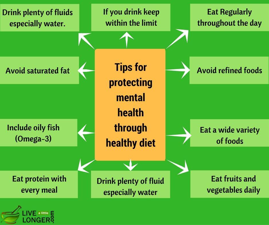 Poor diet linked to teen mental health problems