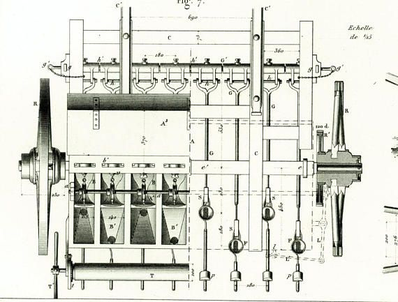 Agriculture Print Agricultural machinery Vintage Industrial Decor - copy coffee grinder blueprint