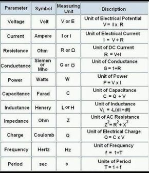 Useful equations for electrical engineering. -H24 | Science ... on smart car diagrams, lighting diagrams, friendship bracelet diagrams, pinout diagrams, hvac diagrams, honda motorcycle repair diagrams, battery diagrams, sincgars radio configurations diagrams, led circuit diagrams, electronic circuit diagrams, internet of things diagrams, snatch block diagrams, engine diagrams, gmc fuse box diagrams, switch diagrams, electrical diagrams, series and parallel circuits diagrams, motor diagrams, troubleshooting diagrams, transformer diagrams,