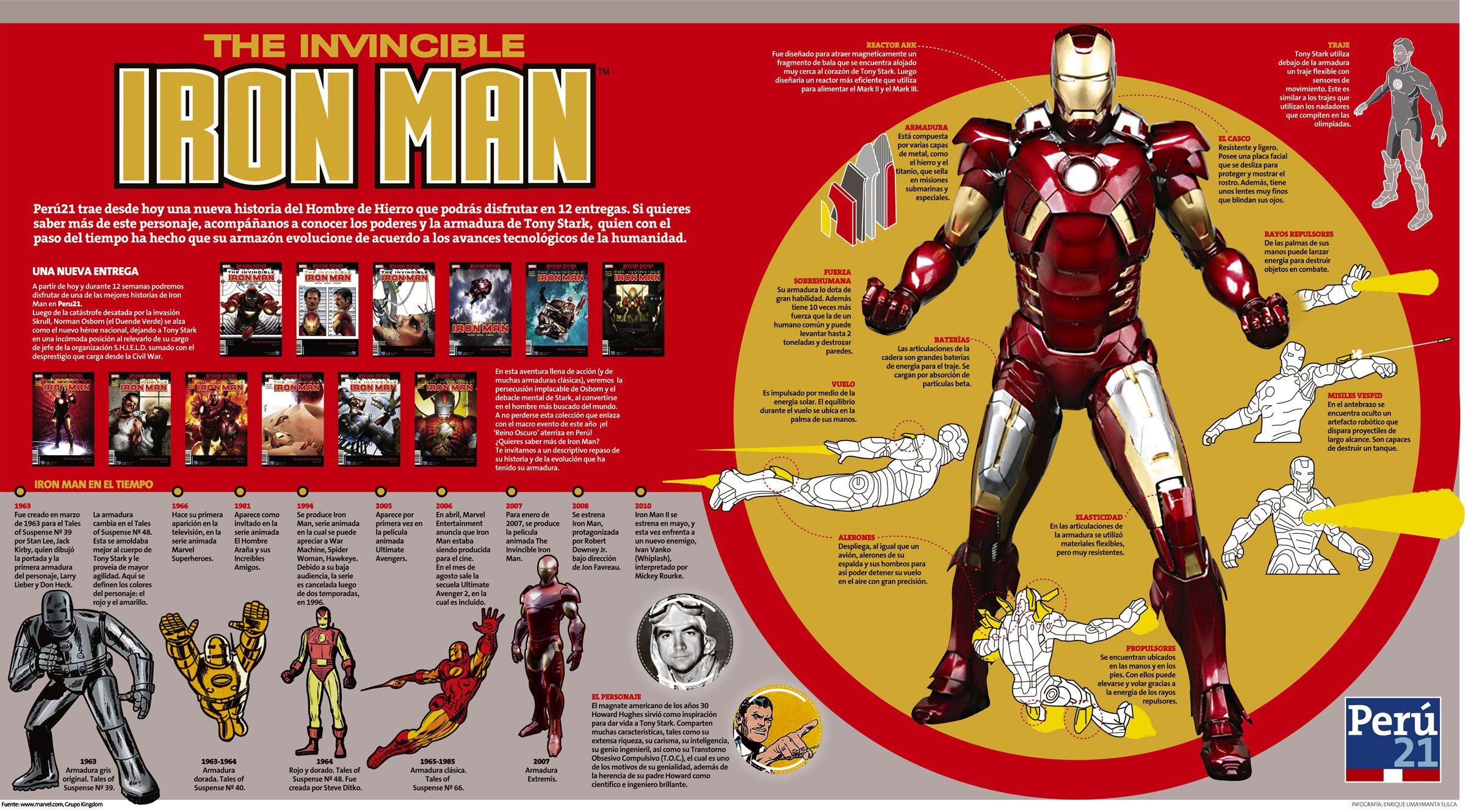 iron-man-info-world-most-wanted.jpg (2400×1331)