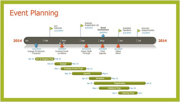 event-planning-1-businessjpg (580×328) Business Resources - sample powerpoint timeline
