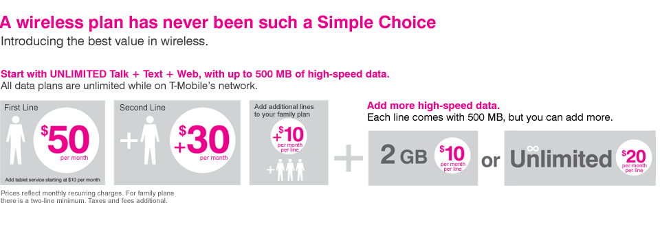 T Mobile Data Plan Phone Plans Cell Phone Plans How To Plan