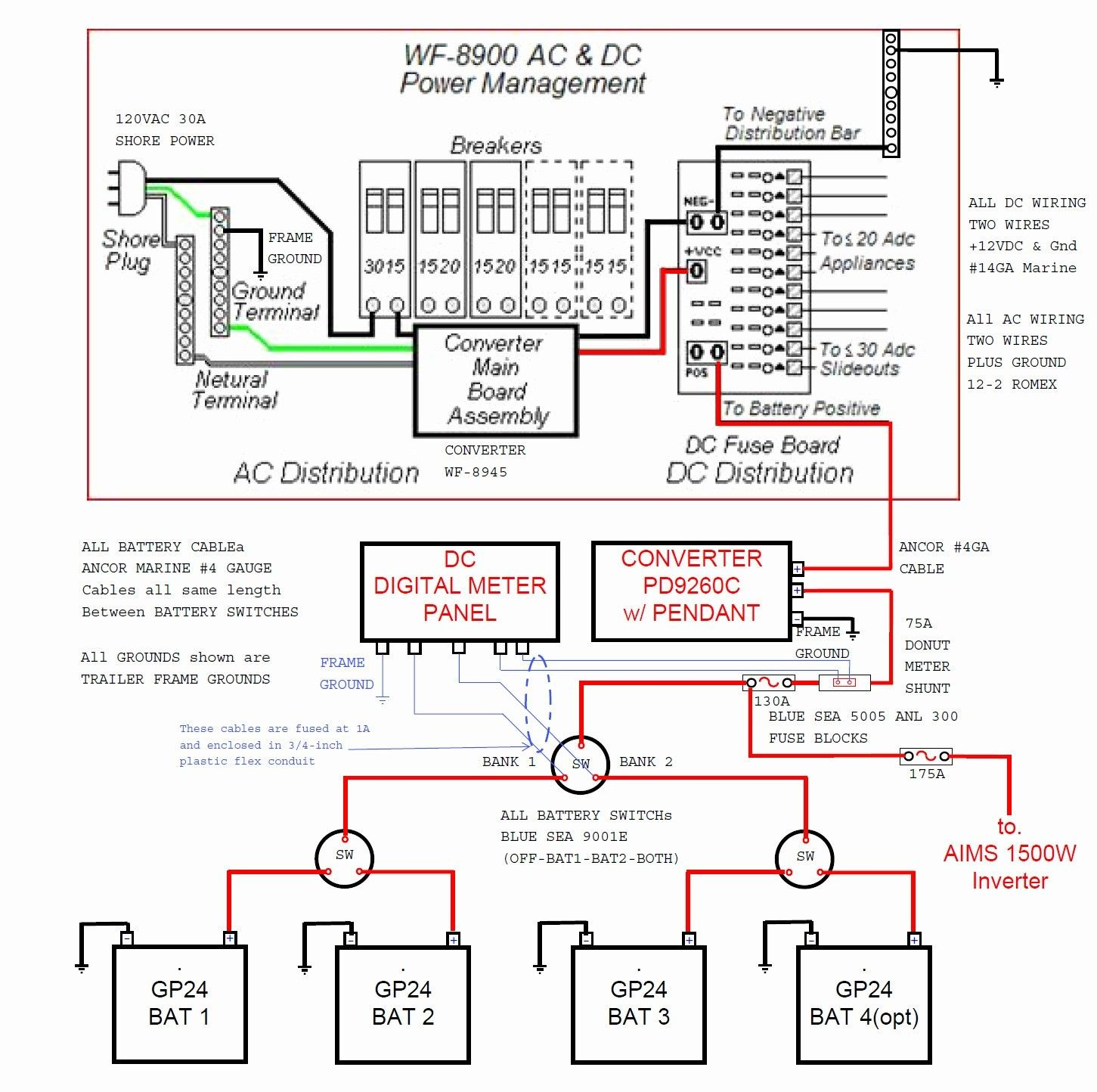 50 Amp Rv Outlet Wiring Diagram in 2020 Trailer wiring