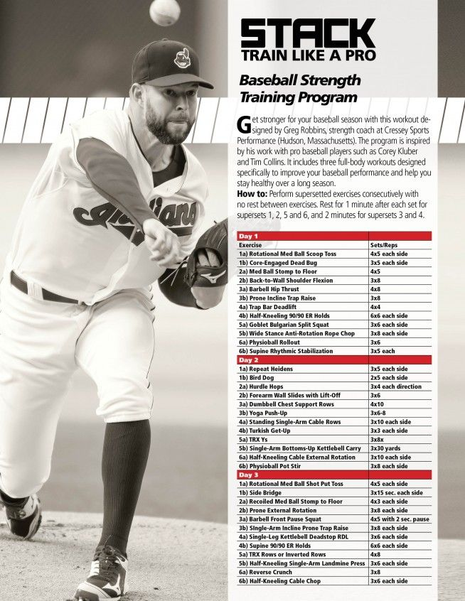 Train Like A Pro Baseball Strength Workout Program Baseball Strength Training