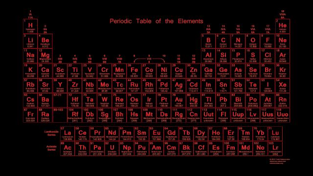 neon red periodic table wallpaper neon red periodic table wallpaper