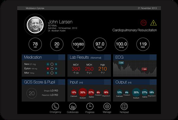 Health Monitoring Dash board on Behance