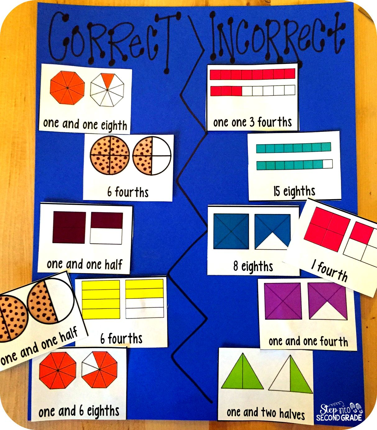 New Fraction Ideas Freebies And Videos In