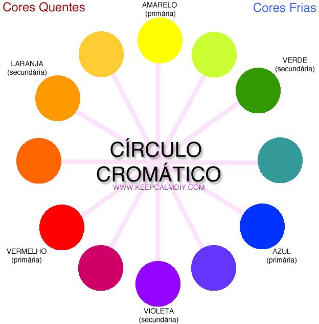 Circulo Cromatico Para Moda Pesquisa Google Circulo Cromatico Cromatico Imagenes De Circulos