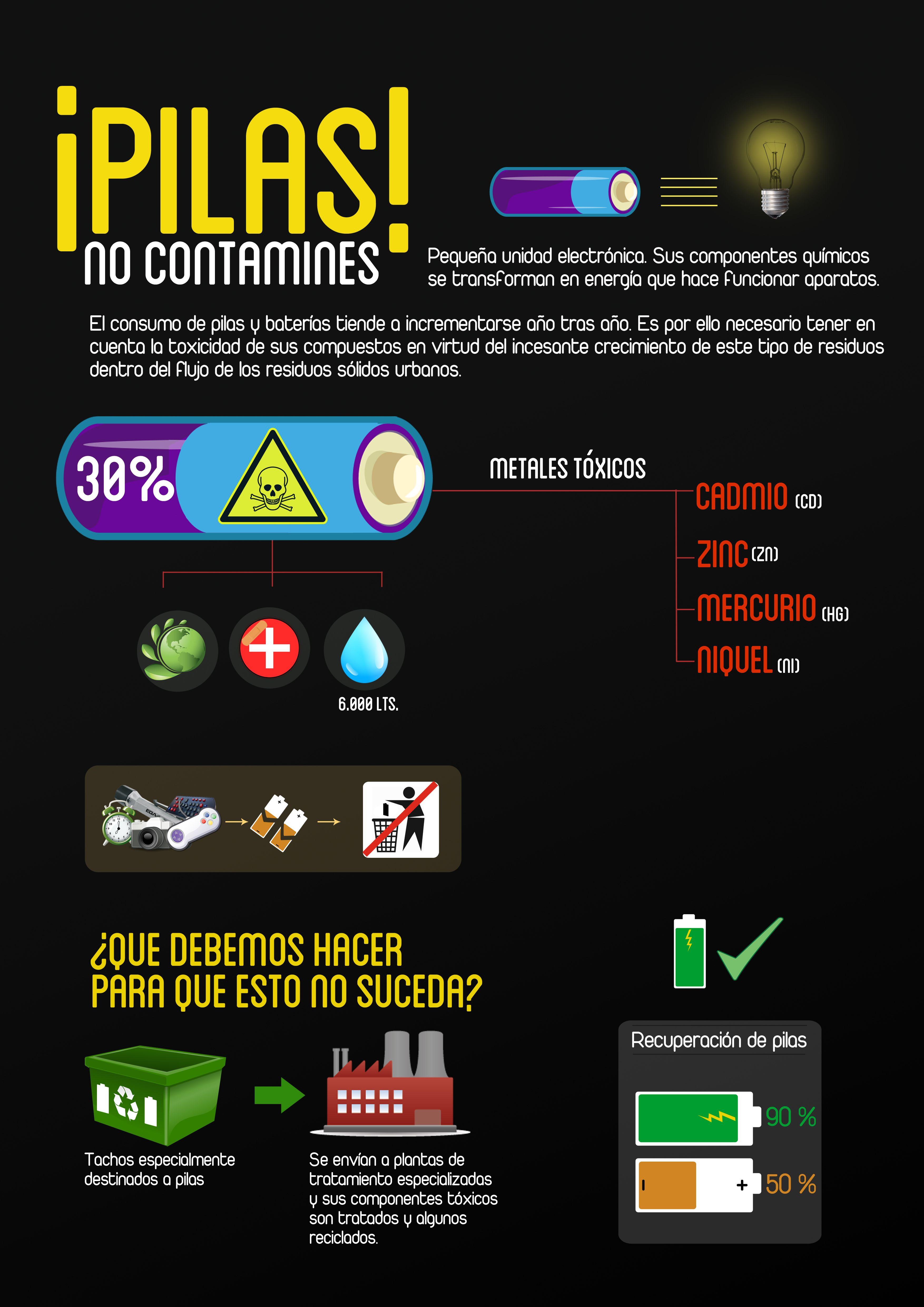 Pilas No Contamines Infographic Infografía Pilas Y Baterias Contaminantes Infografia