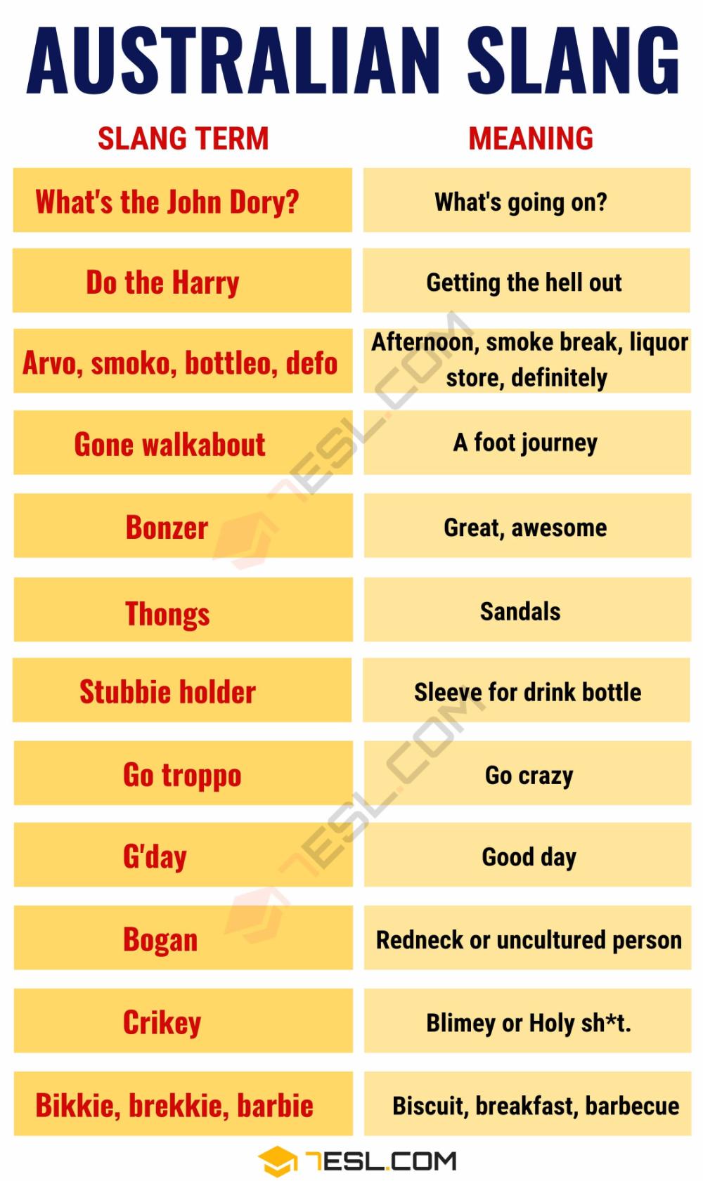 Australian Slang 23 Popular Aussie Slang Words You Need To Know 7esl British Slang Words Australian Slang Slang Words