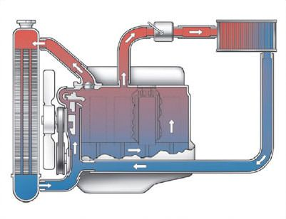 car radiator diagram of coolant flow radiators radiator repaircar radiator diagram of coolant flow