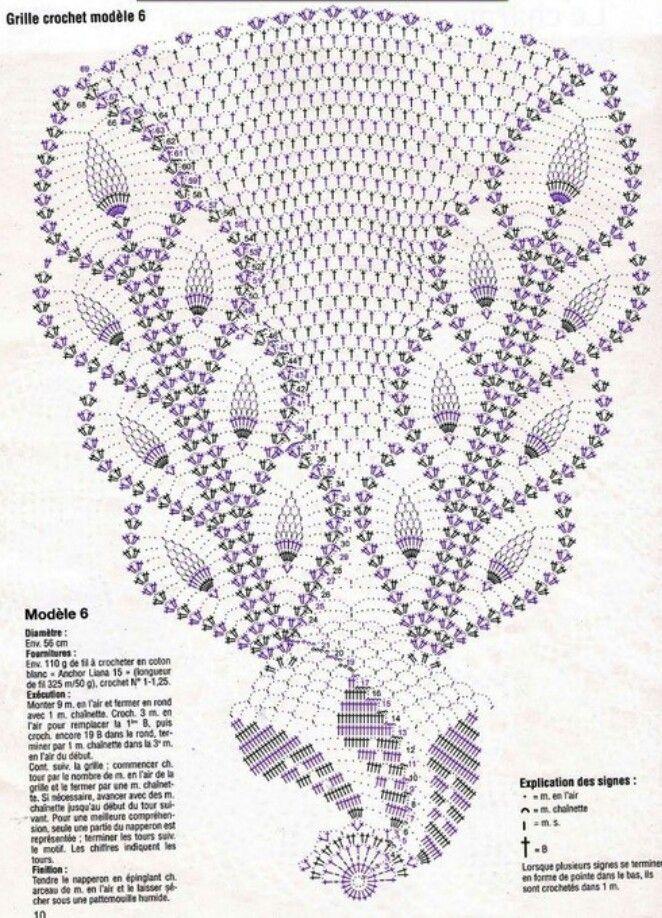 Page 2 of 2 | crochet | Pinterest | Carpeta, Paños y Tapetes