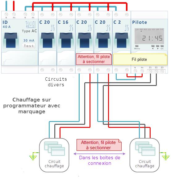 Branchement Du Gestionnaire D Energie Par Fil Pilote Schemas Electriques