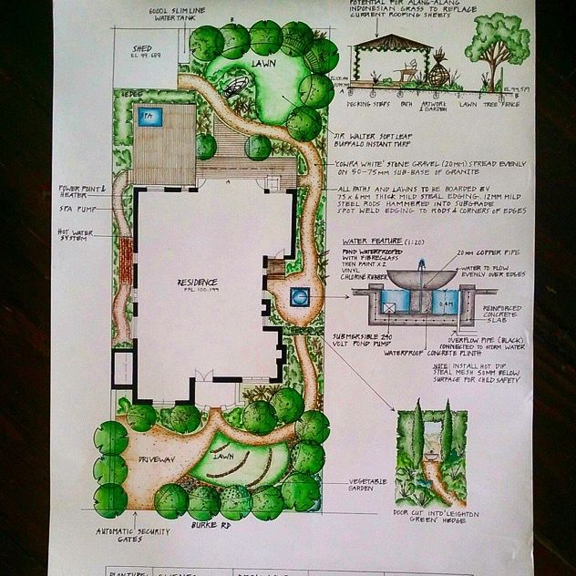 Landscape Plan, Residential Marker Drawing With Fountain Details