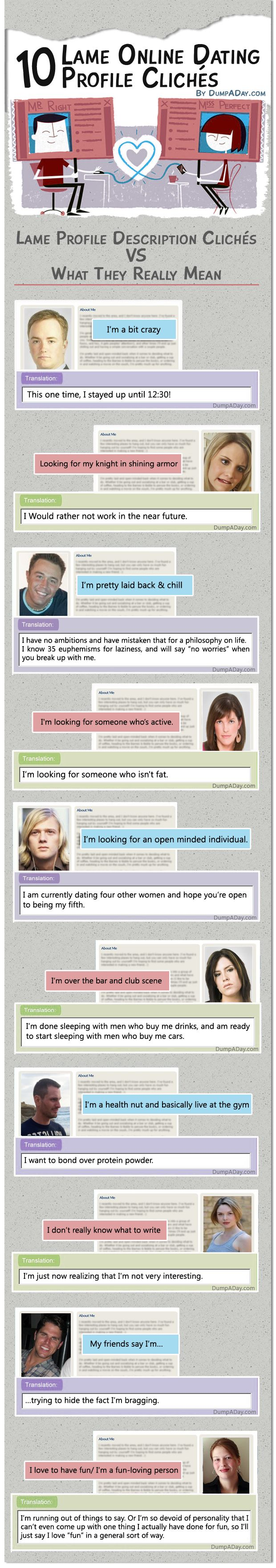 Funny dating profile cliches
