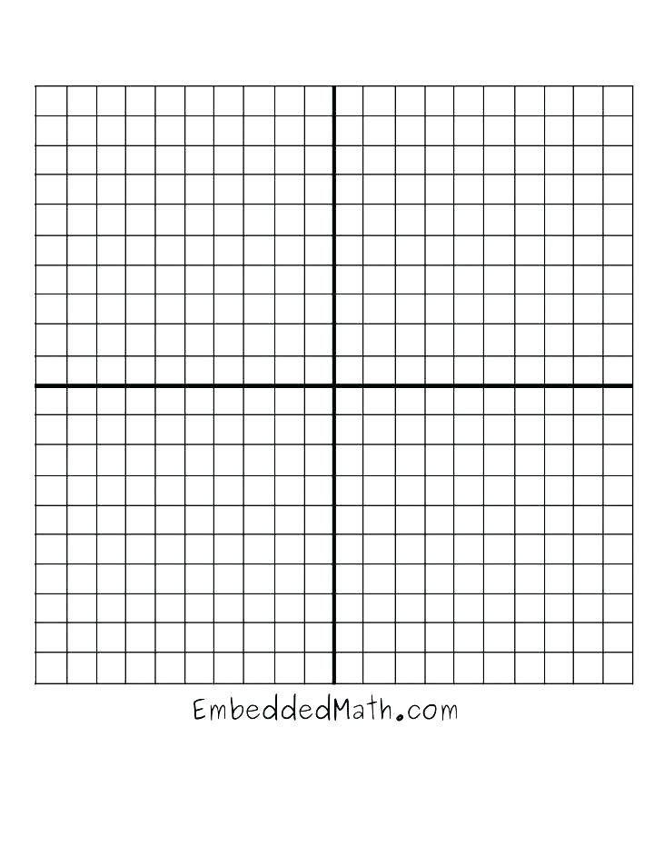 Coordinate Grid Worksheets Pdf Coordinate Grid Worksheet