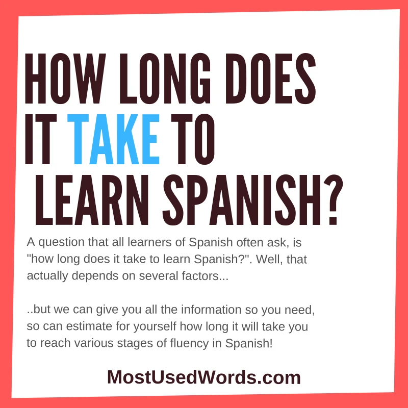 How Long Does It Take To Learn Spanish? in 2020